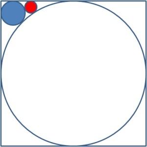 lingkaranbesarnkecil