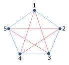 graf komplelen-2