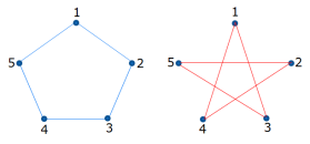 graf komplemen-1