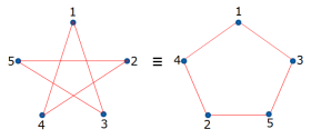 graf komplemen-3