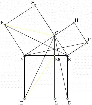 pythagoras thm-1