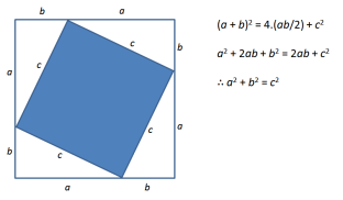 pythagoras thm-2a