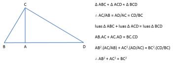 pythagoras thm-2b