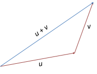 ketaksamaan-segitiga