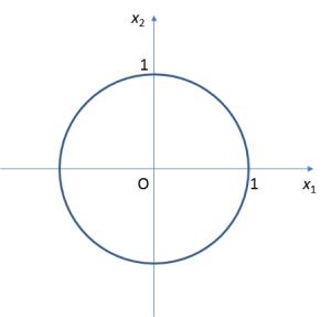 lingkaran-satuan