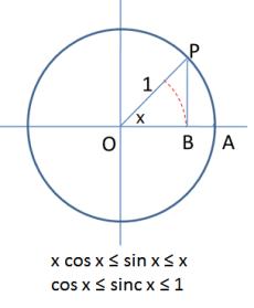 limit-sinc-0