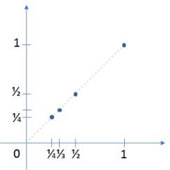 fungsi kontinu-iii