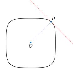 garis singgung pada segilingkar