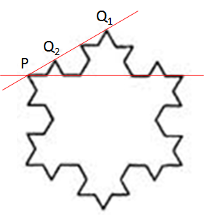 Koch-vertices
